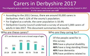 Results of the Derbyshire County Council Carers Survey 2017/18 Out Now